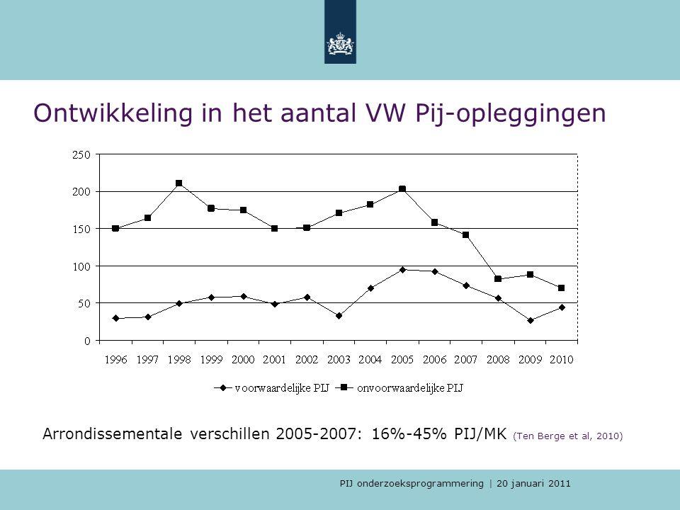 Ontwikkeling in het aantal VW Pij-opleggingen