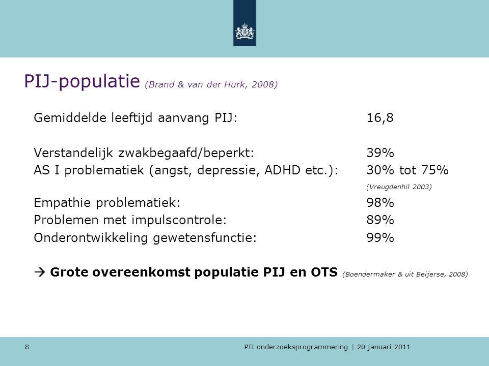 PIJ-populatie (Brand & van der Hurk, 2008)