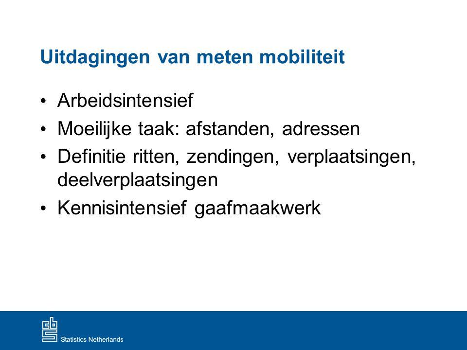 Uitdagingen van meten mobiliteit