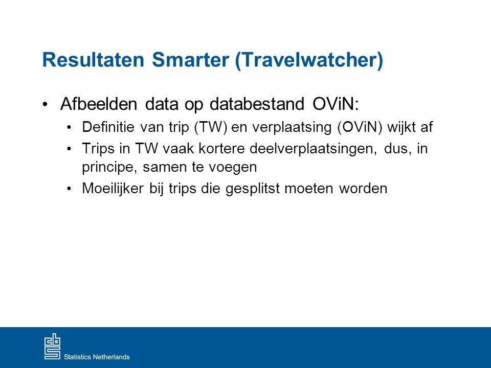 Resultaten Smarter (Travelwatcher)