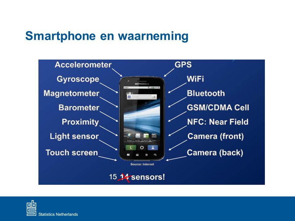 Smartphone en waarneming