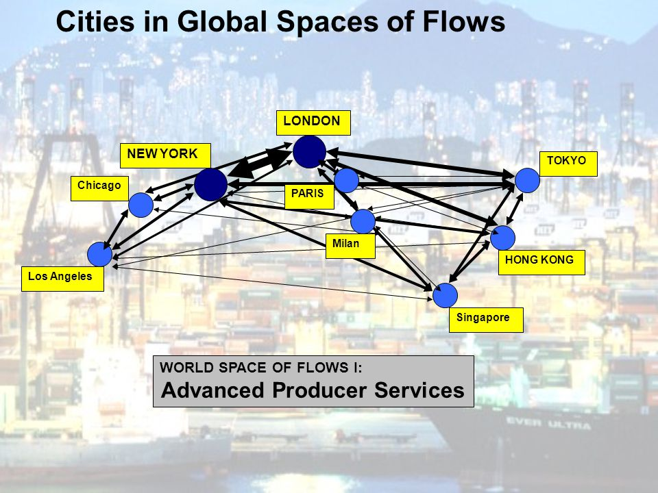 Cities in Global Spaces of Flows Advanced Producer Services