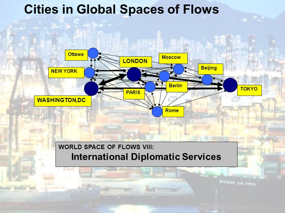 Cities in Global Spaces of Flows International Diplomatic Services