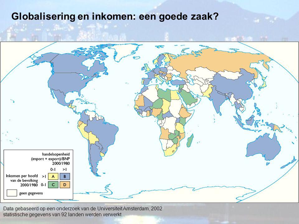 Globalisering en inkomen: een goede zaak