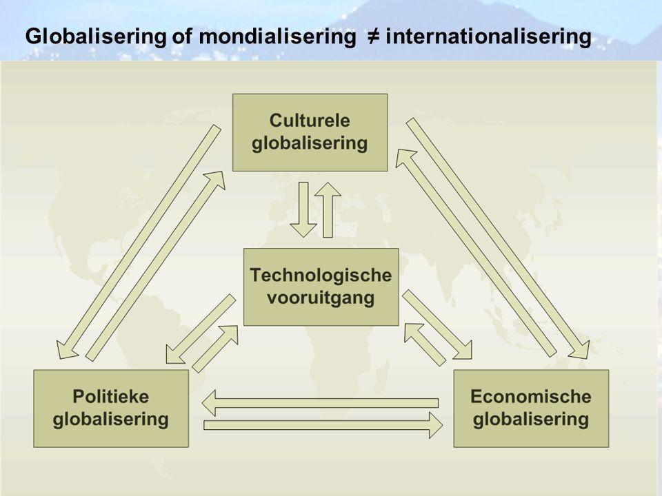 Globalisering of mondialisering ≠ internationalisering