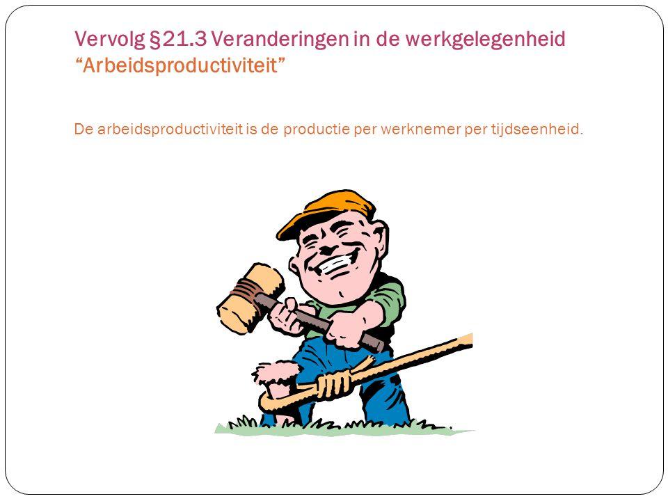 Vervolg §21.3 Veranderingen in de werkgelegenheid Arbeidsproductiviteit