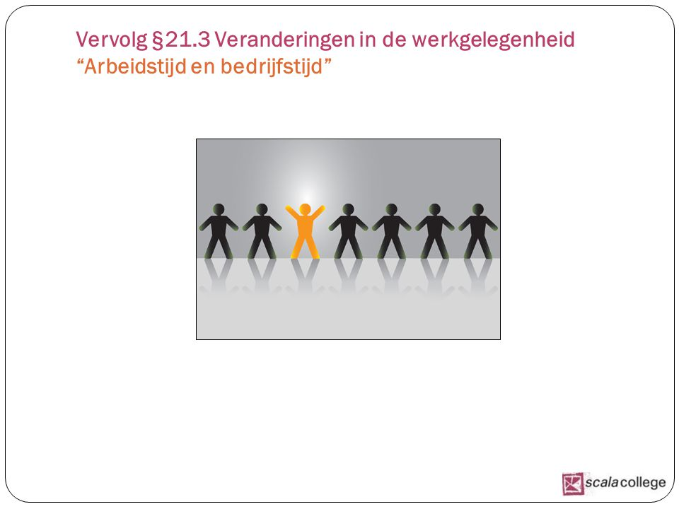 Vervolg §21.3 Veranderingen in de werkgelegenheid Arbeidstijd en bedrijfstijd