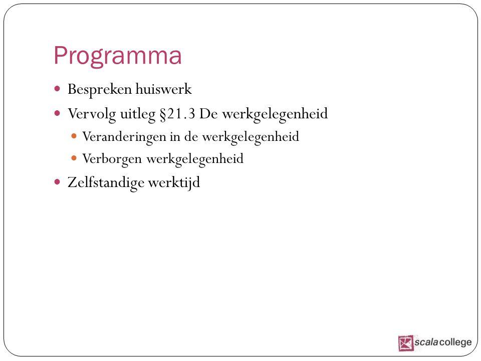 Programma Bespreken huiswerk Vervolg uitleg §21.3 De werkgelegenheid