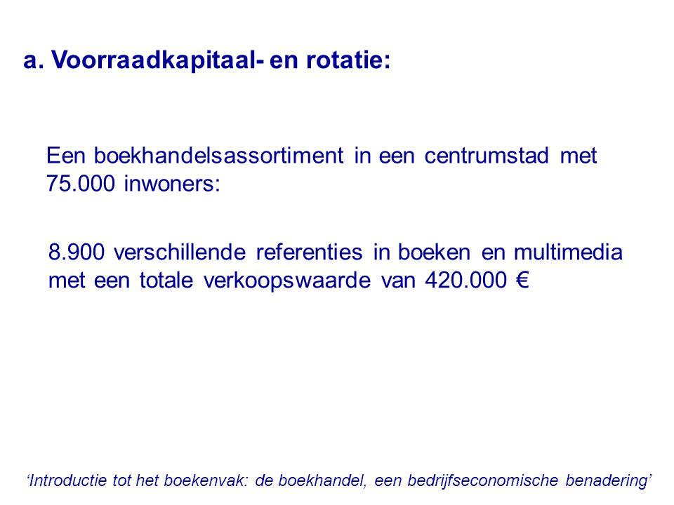a. Voorraadkapitaal- en rotatie: