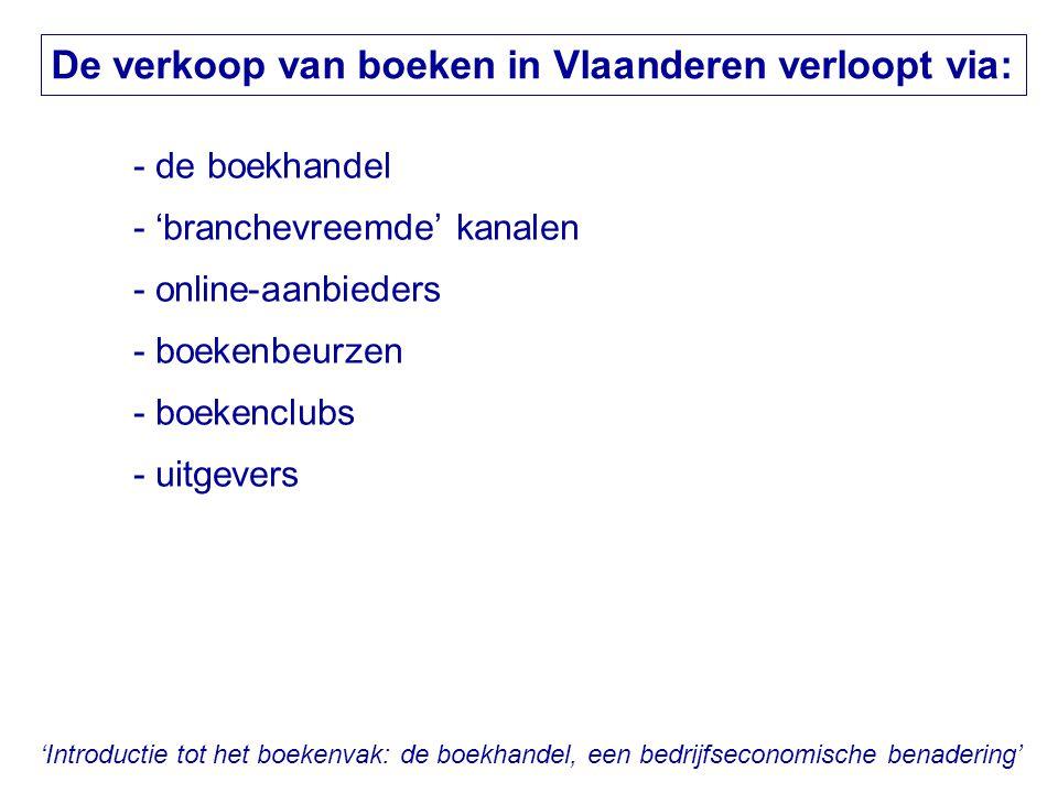 De verkoop van boeken in Vlaanderen verloopt via: