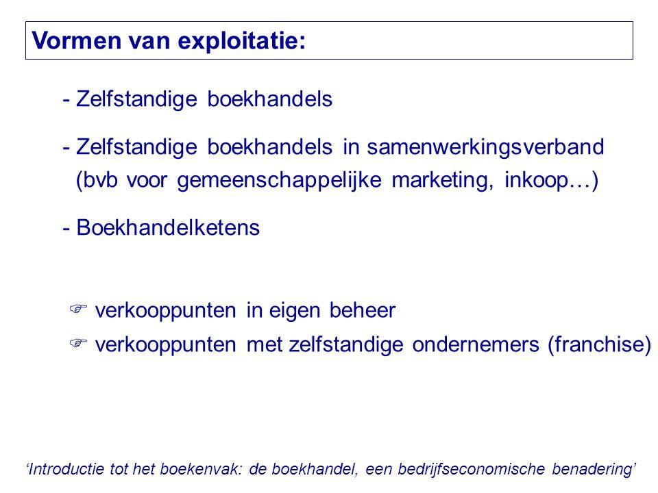 Vormen van exploitatie: