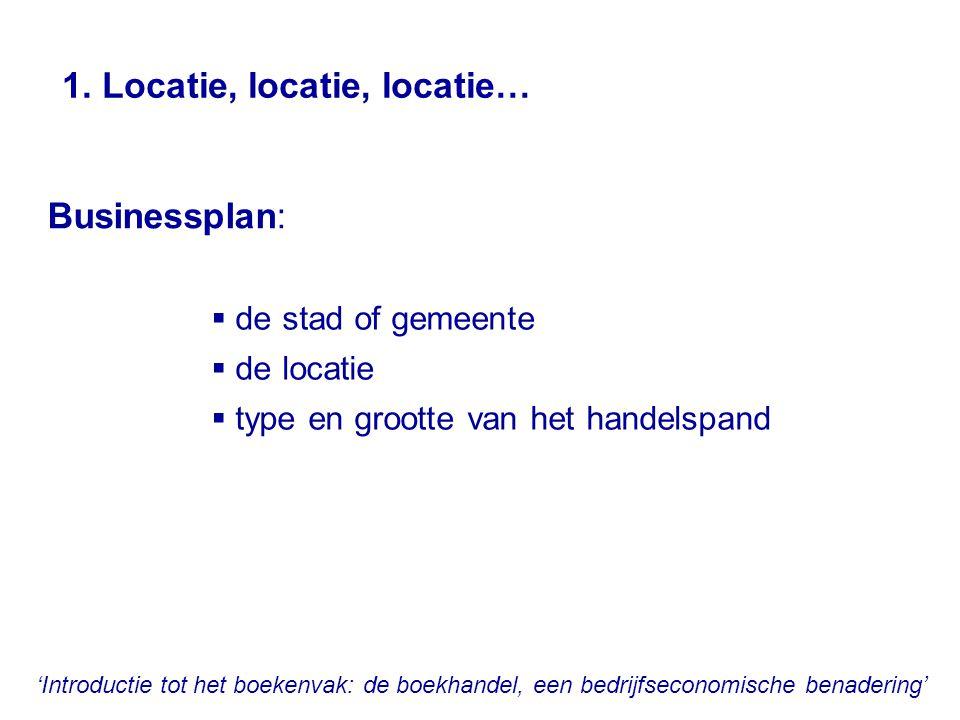 1. Locatie, locatie, locatie…