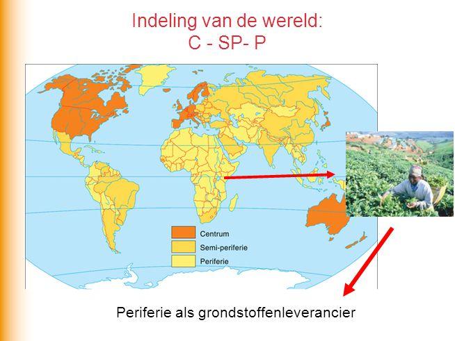 Indeling van de wereld: C - SP- P