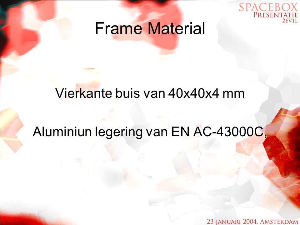 Frame Material Vierkante buis van 40x40x4 mm