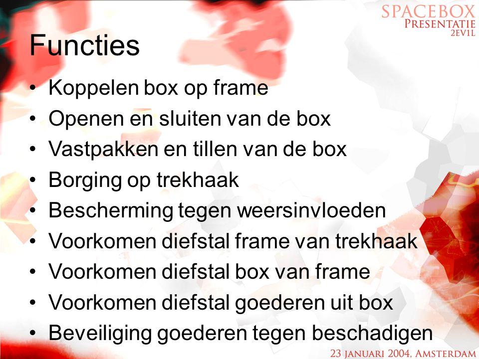 Functies Koppelen box op frame Openen en sluiten van de box