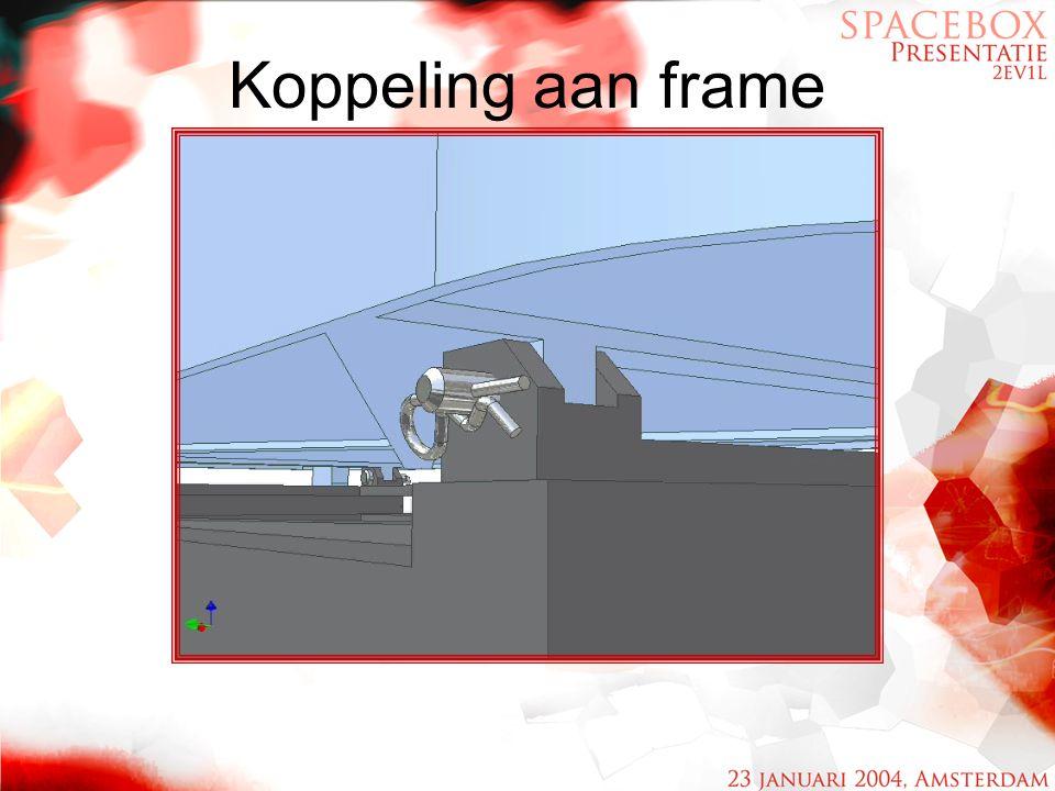 Koppeling aan frame