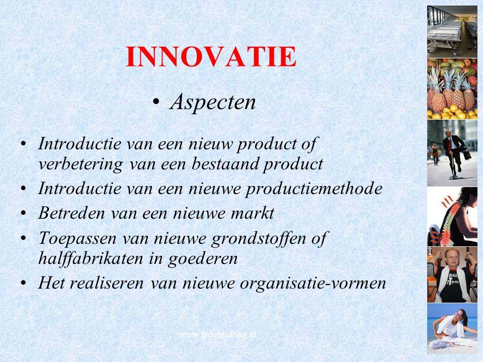 INNOVATIE Aspecten. Introductie van een nieuw product of verbetering van een bestaand product. Introductie van een nieuwe productiemethode.