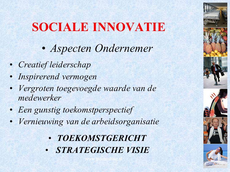 SOCIALE INNOVATIE Aspecten Ondernemer Creatief leiderschap