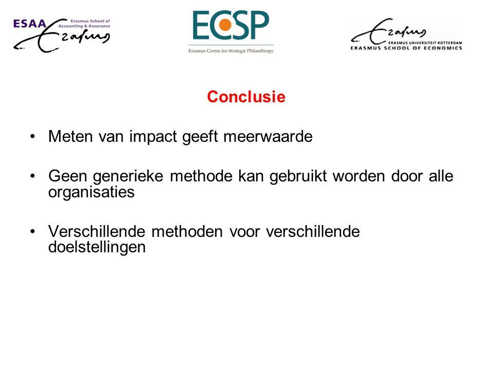 Conclusie Meten van impact geeft meerwaarde. Geen generieke methode kan gebruikt worden door alle organisaties.
