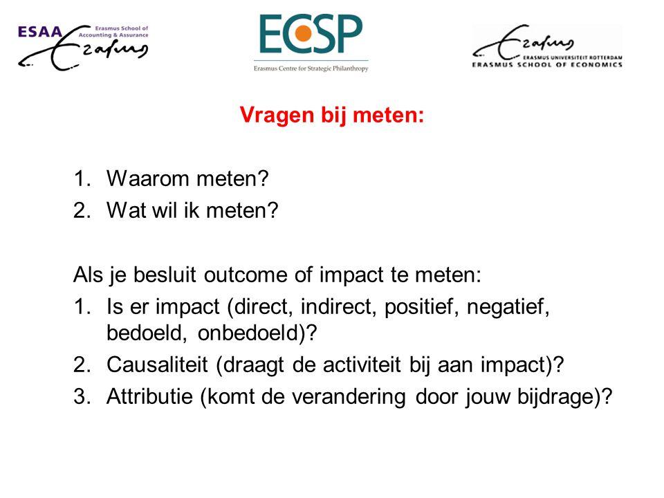 Vragen bij meten: Waarom meten Wat wil ik meten Als je besluit outcome of impact te meten: