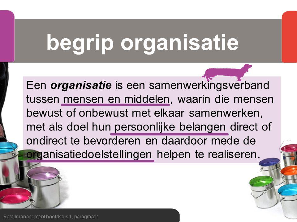 begrip organisatie