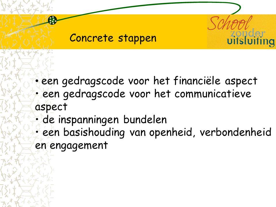 Concrete stappen een gedragscode voor het financiële aspect. een gedragscode voor het communicatieve aspect.