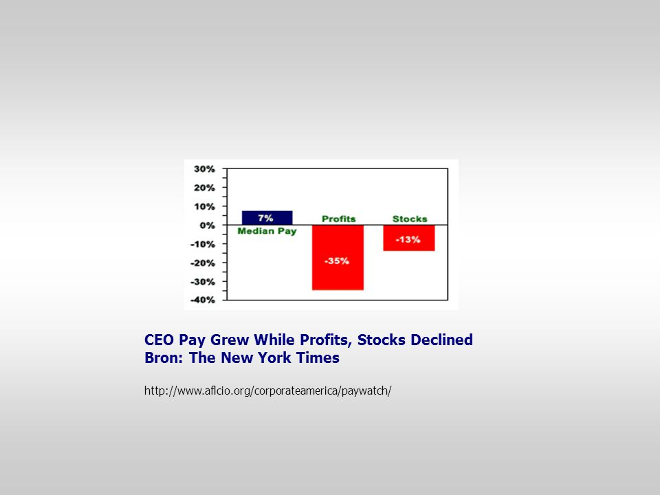 CEO Pay Grew While Profits, Stocks Declined Bron: The New York Times