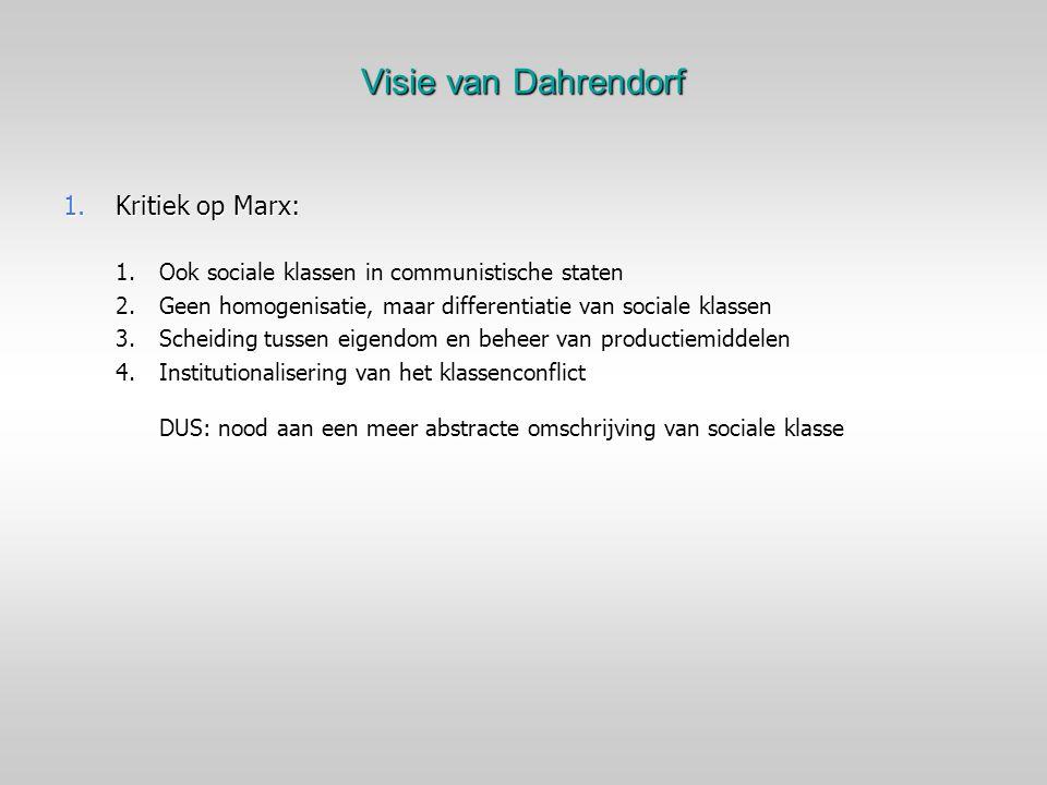 Visie van Dahrendorf Kritiek op Marx: