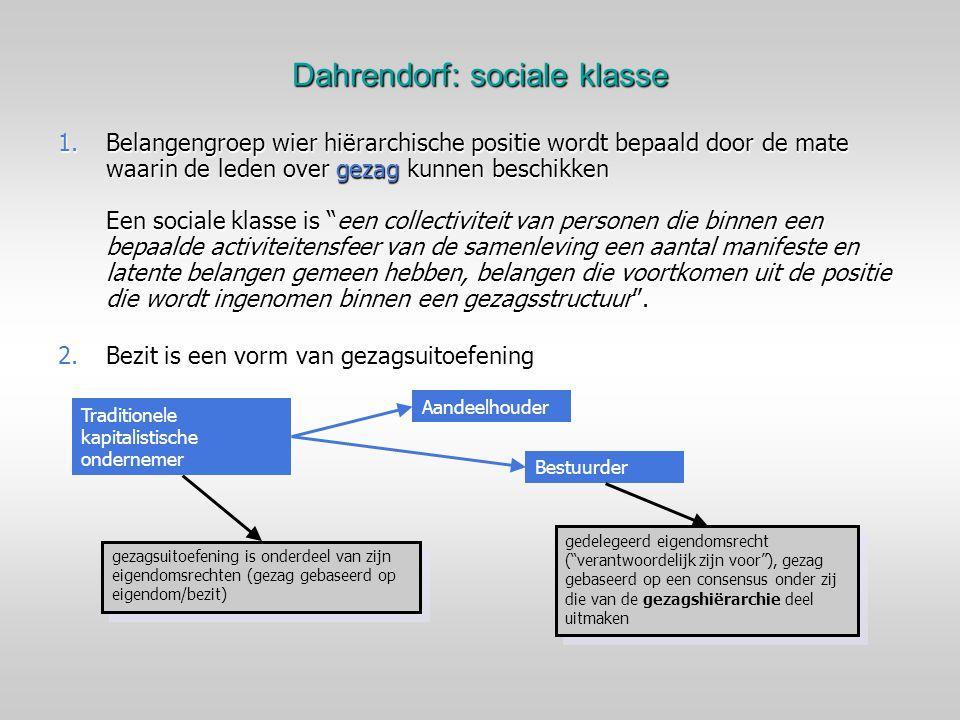 Dahrendorf: sociale klasse