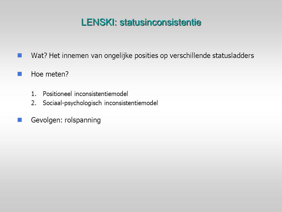 LENSKI: statusinconsistentie