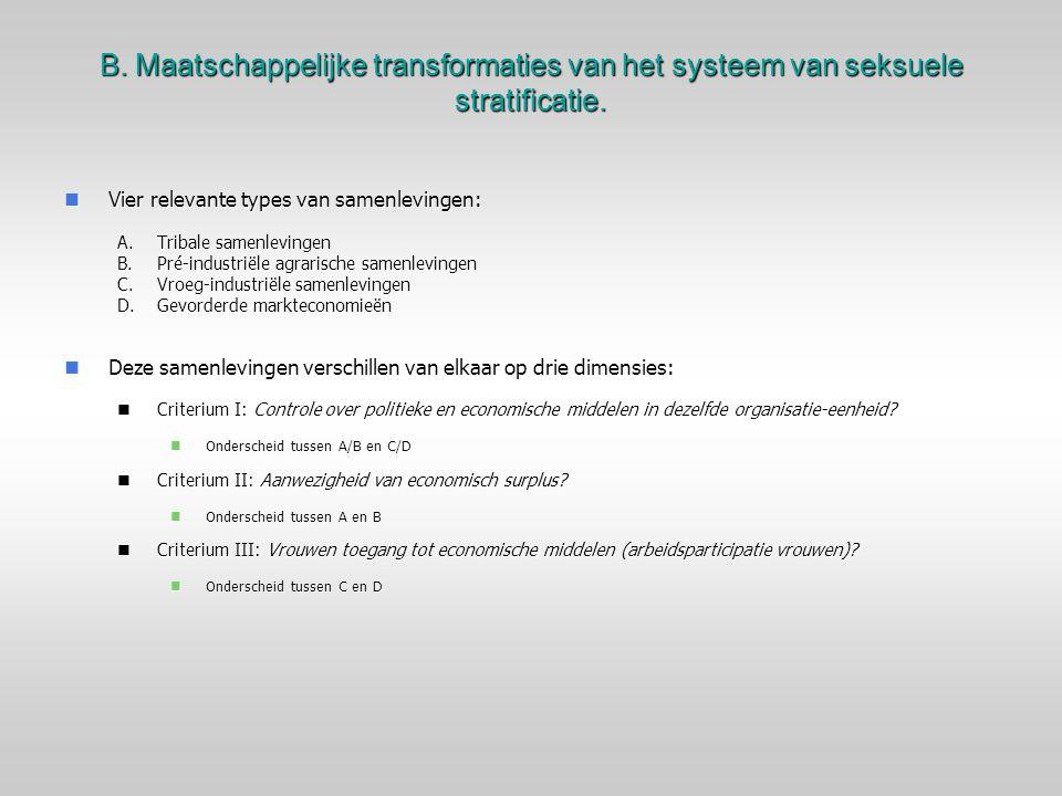 B. Maatschappelijke transformaties van het systeem van seksuele stratificatie.
