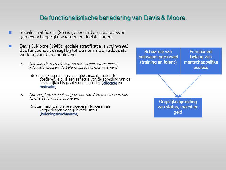 De functionalistische benadering van Davis & Moore.