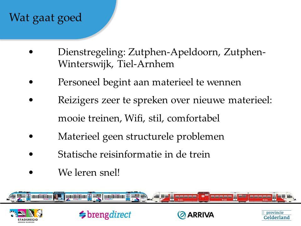 Wat gaat goed Dienstregeling: Zutphen-Apeldoorn, Zutphen- Winterswijk, Tiel-Arnhem. Personeel begint aan materieel te wennen.