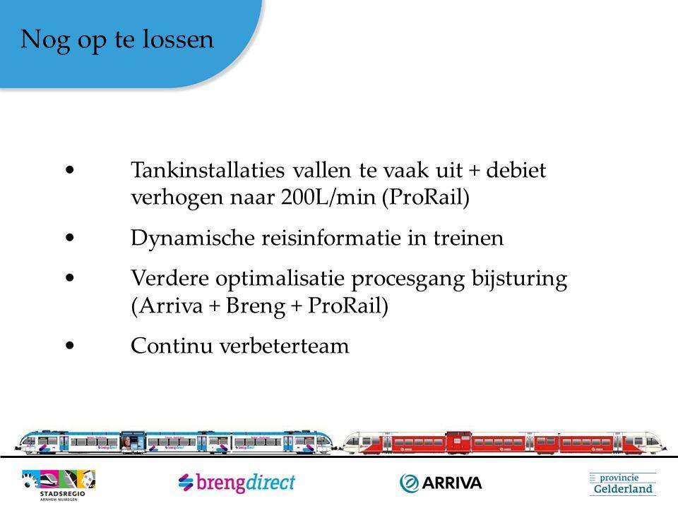 Nog op te lossen Tankinstallaties vallen te vaak uit + debiet verhogen naar 200L/min (ProRail) Dynamische reisinformatie in treinen.