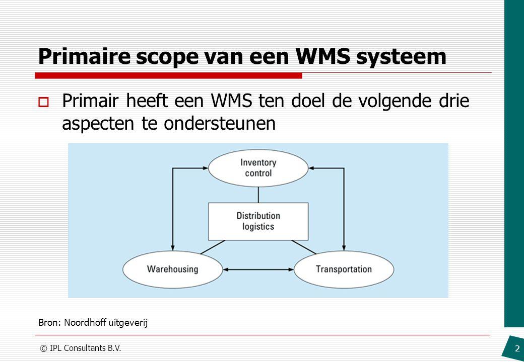 Primaire scope van een WMS systeem