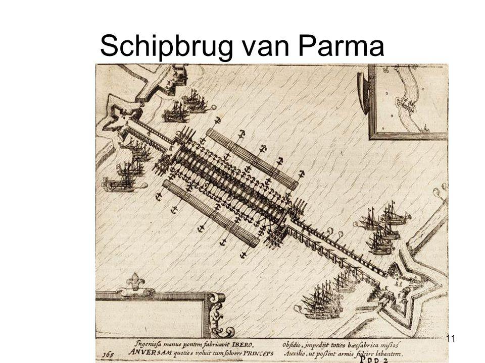 Schipbrug van Parma