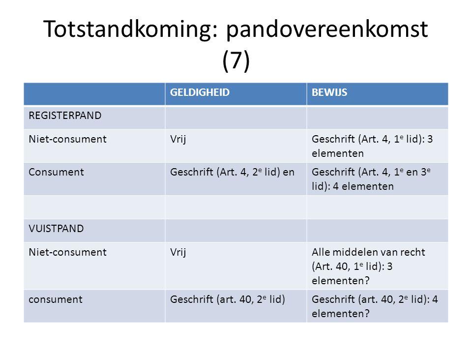 Totstandkoming: pandovereenkomst (7)