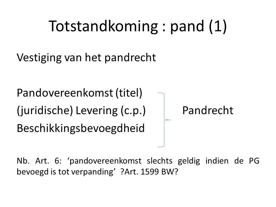 Totstandkoming : pand (1)
