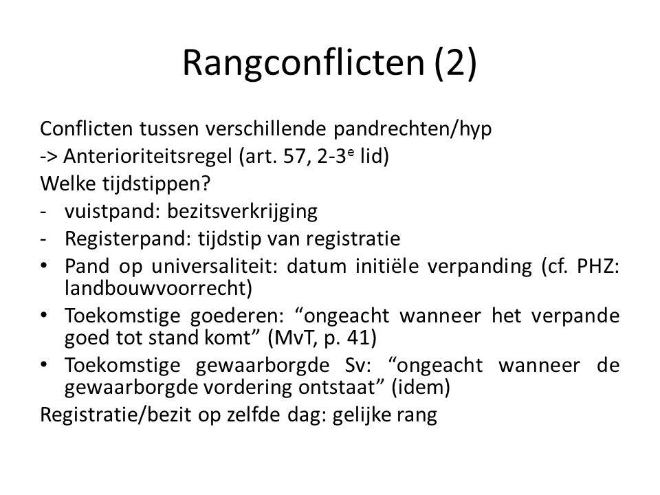 Rangconflicten (2) Conflicten tussen verschillende pandrechten/hyp