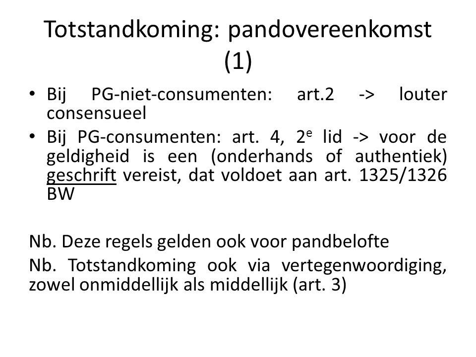 Totstandkoming: pandovereenkomst (1)