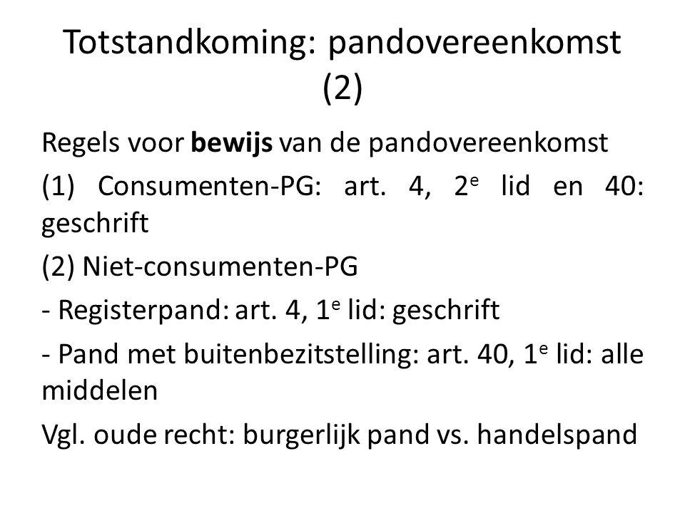Totstandkoming: pandovereenkomst (2)