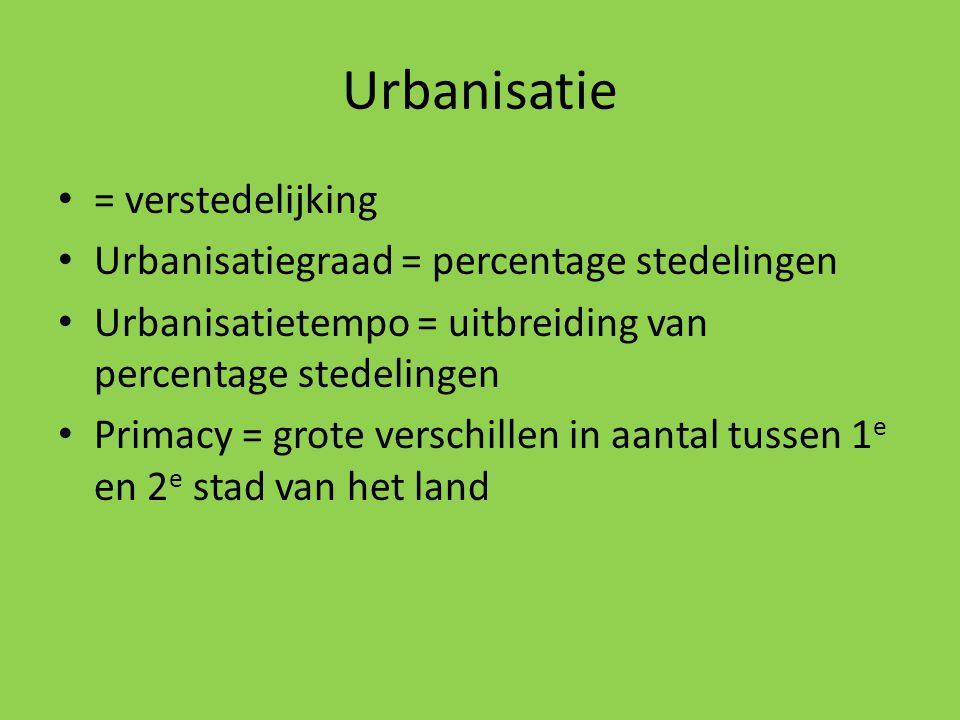 Urbanisatie = verstedelijking
