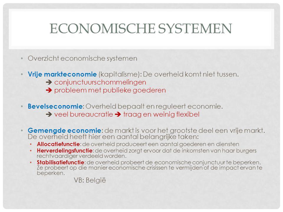 Economische systemen Overzicht economische systemen