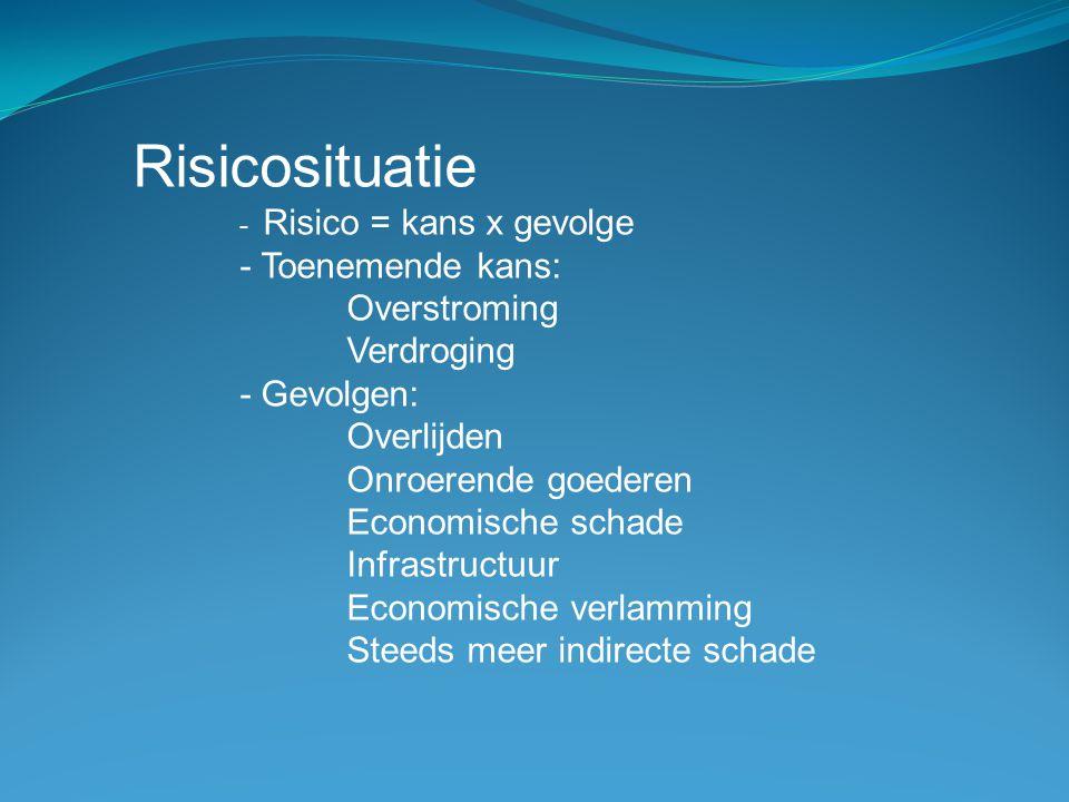 Risicosituatie - Toenemende kans: Overstroming Verdroging - Gevolgen:
