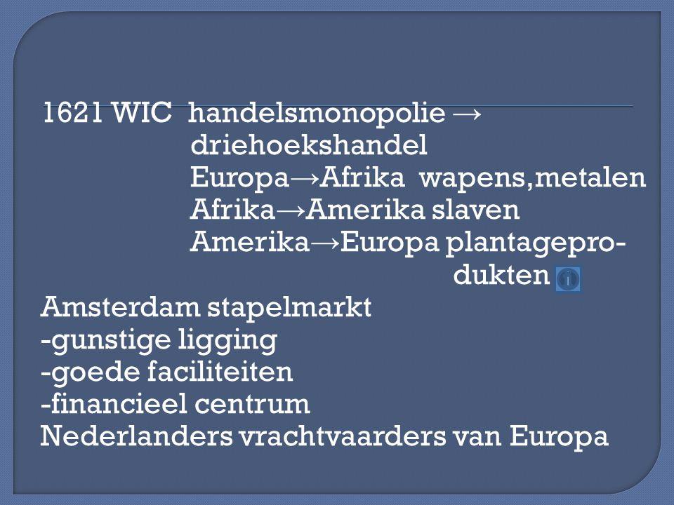 1621 WIC handelsmonopolie → driehoekshandel Europa→Afrika wapens,metalen Afrika→Amerika slaven Amerika→Europa plantagepro- dukten Amsterdam stapelmarkt -gunstige ligging -goede faciliteiten -financieel centrum Nederlanders vrachtvaarders van Europa