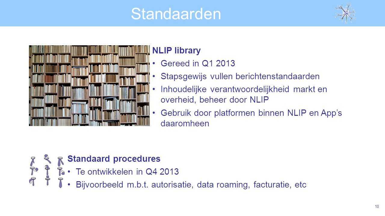 Standaarden NLIP library Gereed in Q1 2013