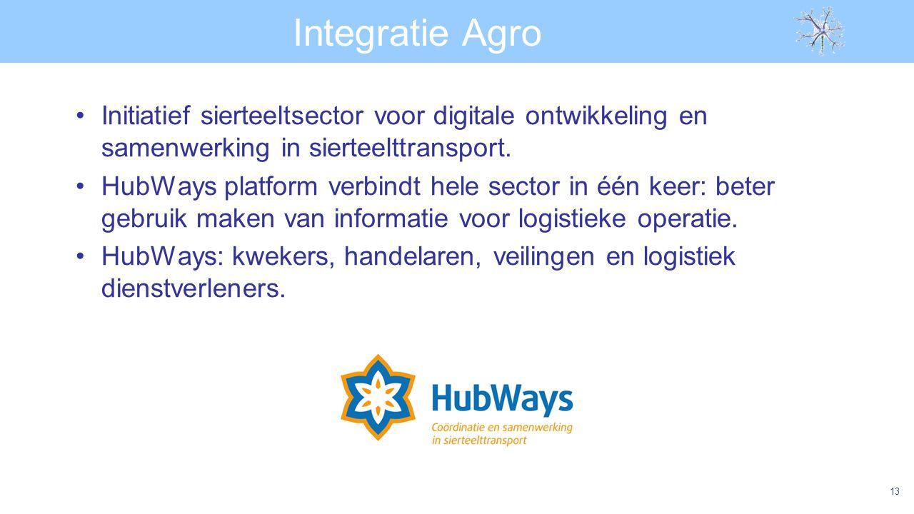Integratie Agro Initiatief sierteeltsector voor digitale ontwikkeling en samenwerking in sierteelttransport.