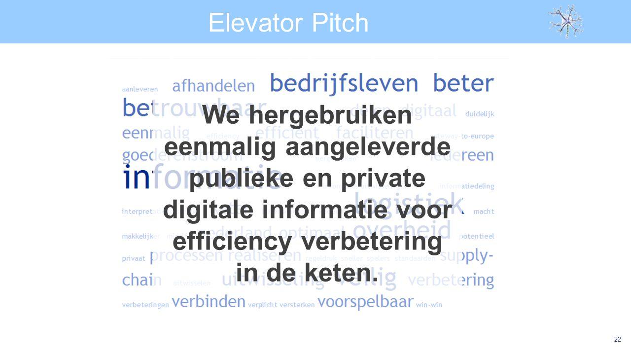 Elevator Pitch We hergebruiken eenmalig aangeleverde publieke en private digitale informatie voor efficiency verbetering in de keten.