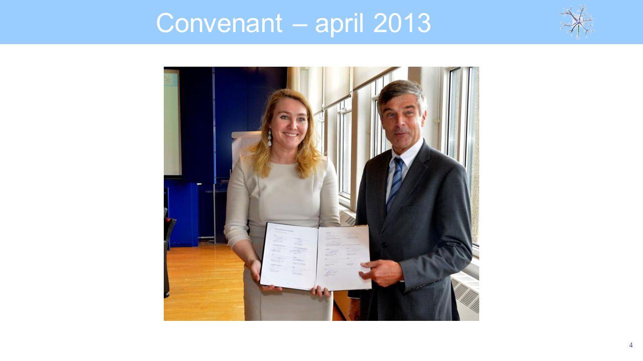 Convenant – april 2013