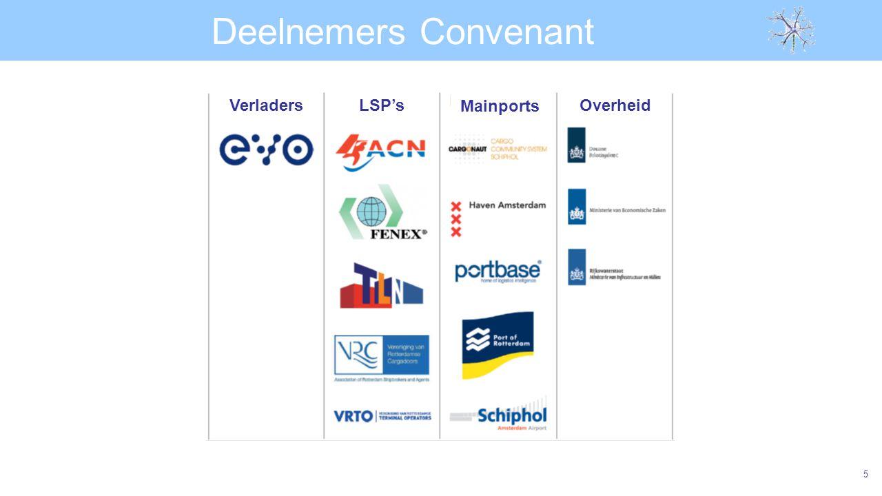 Deelnemers Convenant Verladers LSP's Mainports Overheid